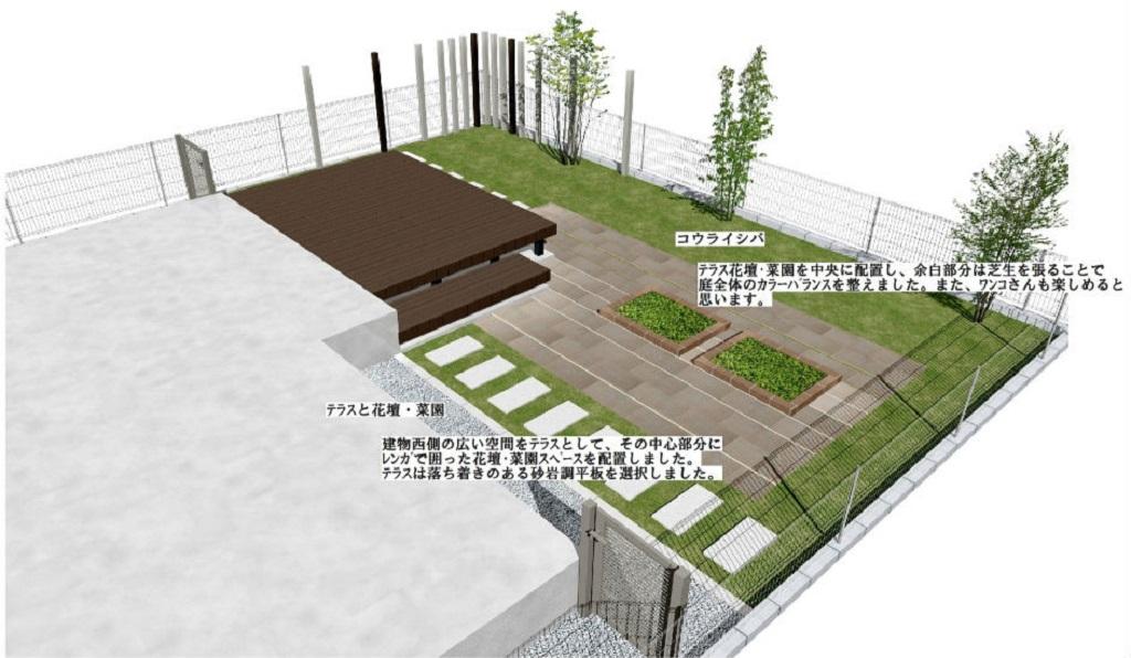 ガーデンプランのパース