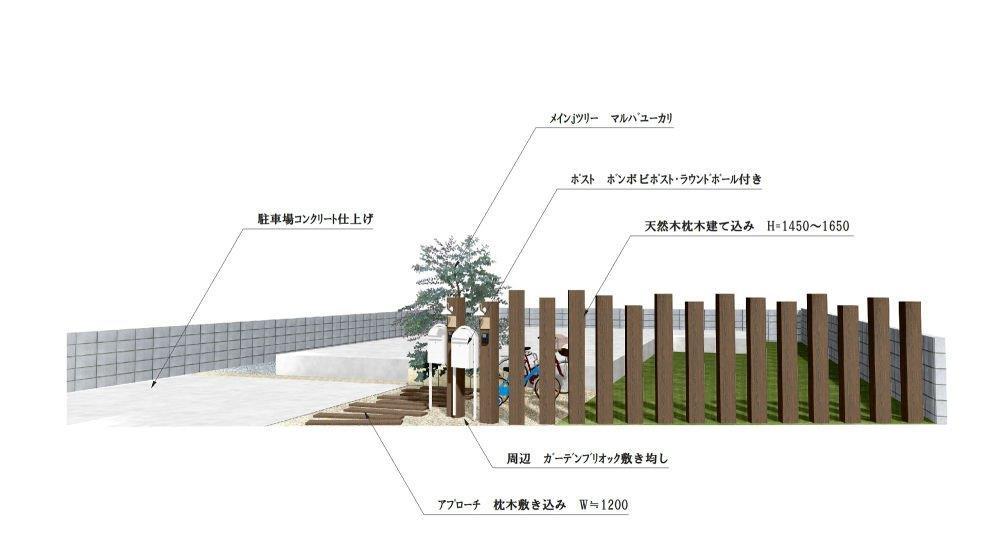 枕木をふんだんに使ったナチュラルガーデン|千葉県佐倉市のI様邸のお庭にて新築外構